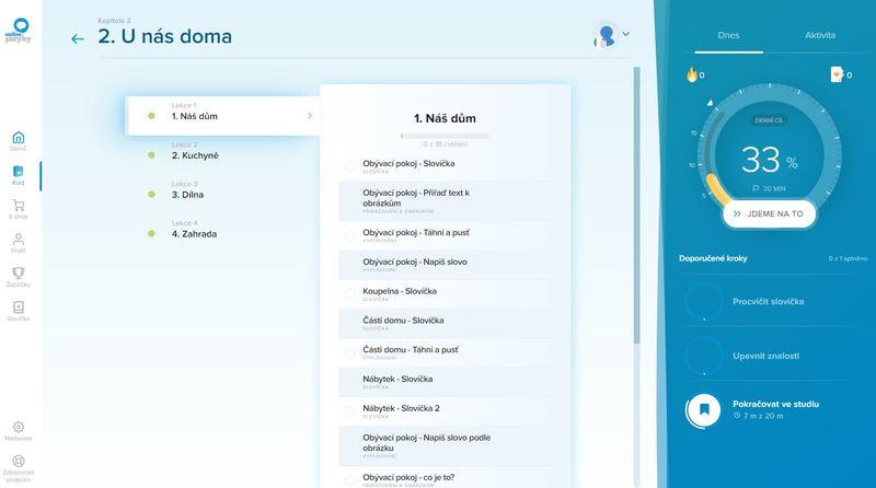 Náhled témat kurzu italská slovíčka